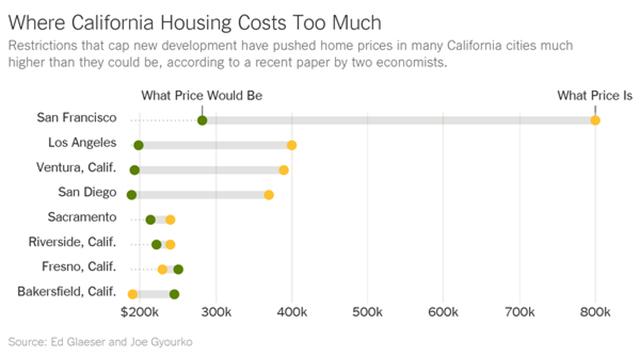 ca-housing.jpg