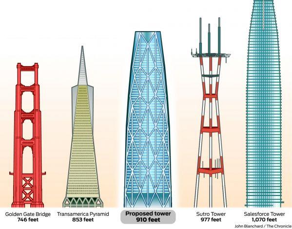 foster-skyscraper-first-mission-illo.jpg