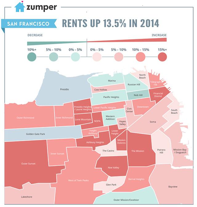 zumper-sf-rents-neighborhoods.jpg