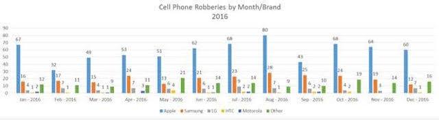 phone_thefts_2016.jpg