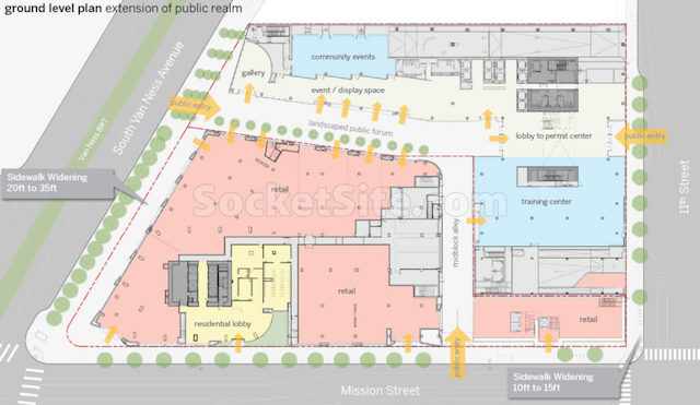 1500-Mission-Street-Site-Plan-2016-1024x593.jpg