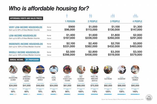 ahbp_affordable_rents.png