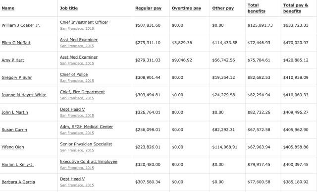 salaries_1.jpg