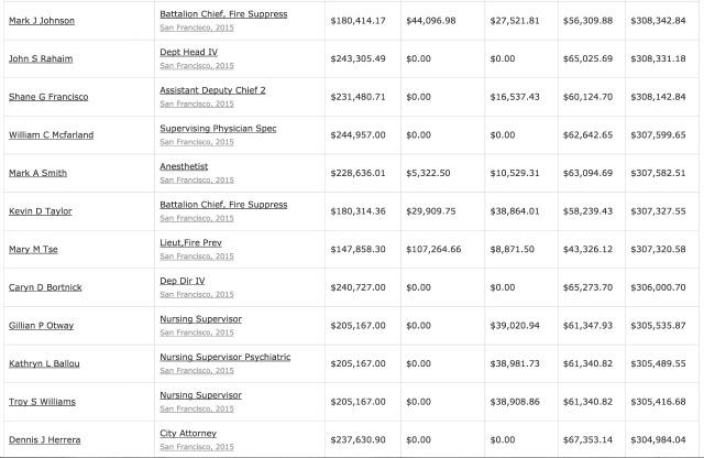 salaries_11.jpg