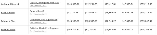 salaries_5.jpg
