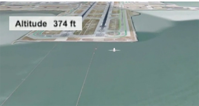 Air Canada flight nearly lands on crowded San Francisco taxiway